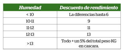 tabla-cooperativa-almendra